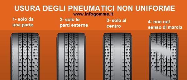 Usura pneumatici non regolare, qual è la causa ?