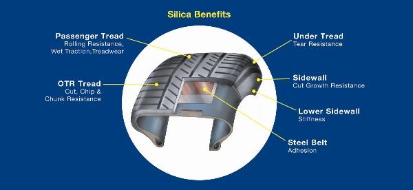 silice di riso negli pneumatici