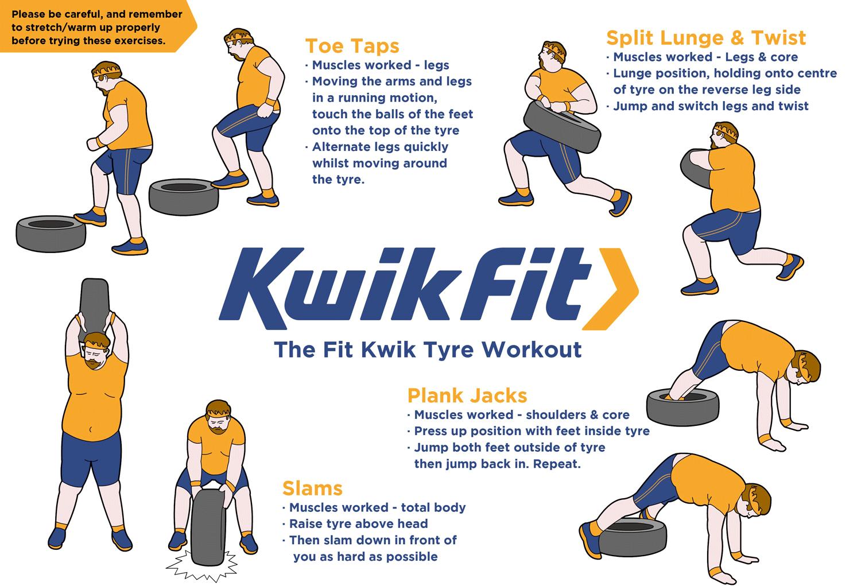 fit-kwik come fare esercizi ginnici con gli pneumatici
